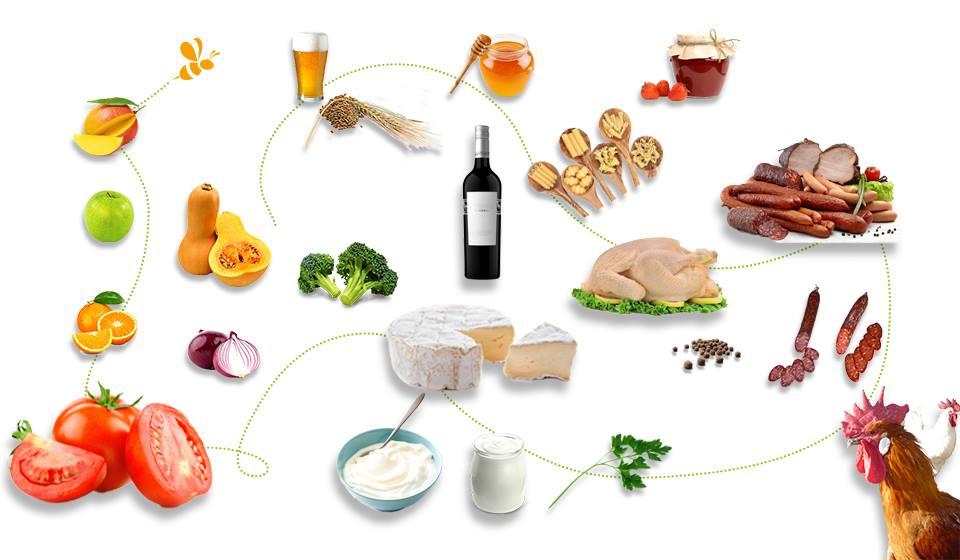 fruits, légumes, primeurs, paniers, saison, talence, pessac